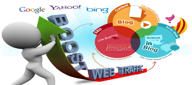 Search Engine optimization in india by xantel corporation